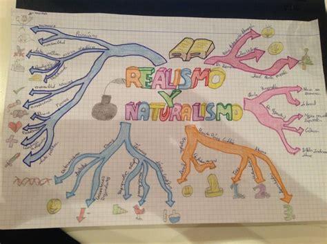 empathic design is empathy the ux holy grail mapa mental sobre el realismo y naturalismo realizado por