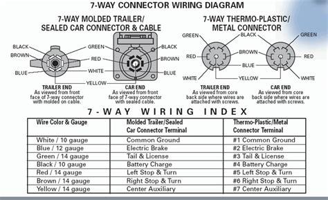 typical trailer wiring diagramcircuit schematic wiring