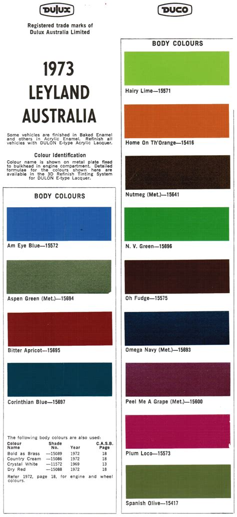 bmw paint colours codes