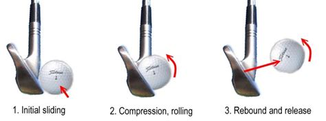 swing the clubhead method design notes golf physics p2