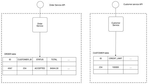 email pattern in js database per service