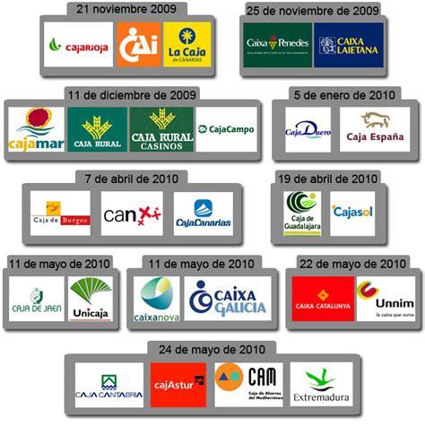 las fusiones de cajas anunciadas libertad digital