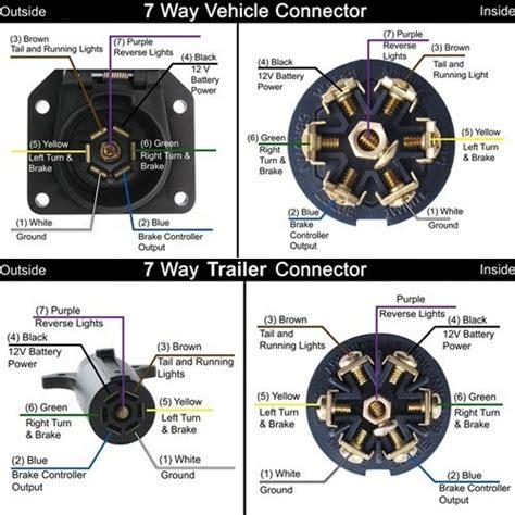 trailer plug wiring diagram 7 pin flat