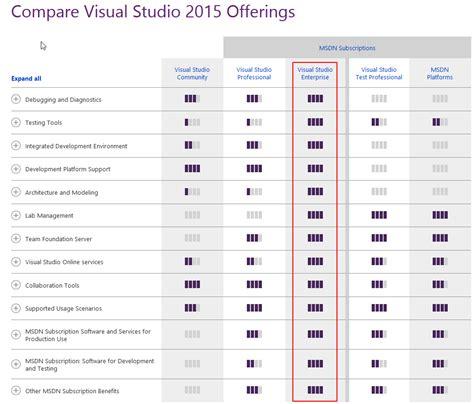 video tutorial visual studio 2015 visual studio 2015 professional license