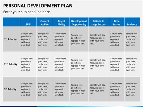 individual development plan template plans sample experience