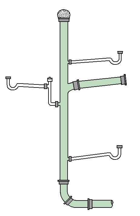 Plumbing Regs by Drain Waste Vent System