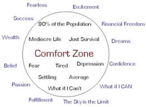 how do i get out of my comfort zone how to get out of your comfort zone the 24 215 7 networker