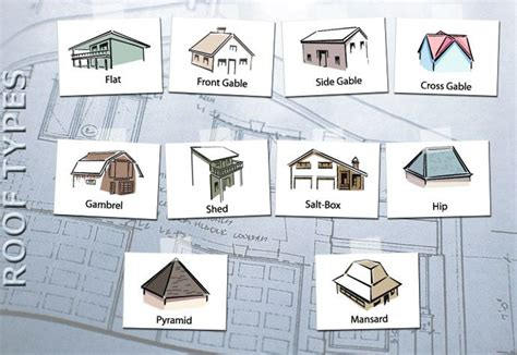 types of architectural styles 16 best images about bb roof types on pinterest