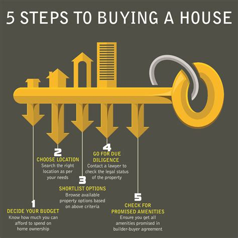 first steps to buying a house first steps to home buying the square times