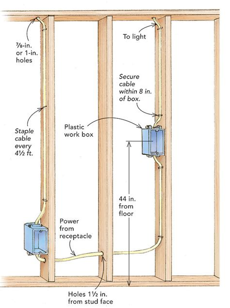 residential electrical outlet wiring diagrams electrical