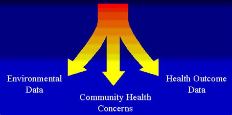 pathways to population health gather resources align community efforts and build healthy communities books presentation november 13 2001 valley in