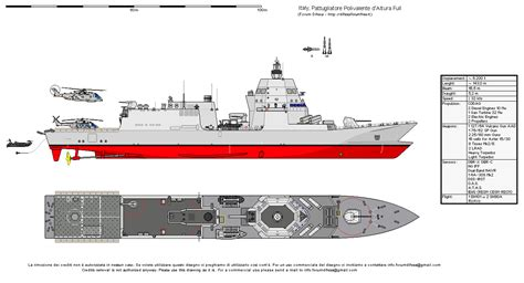 ship info uk armed forces commentary what s a type 31