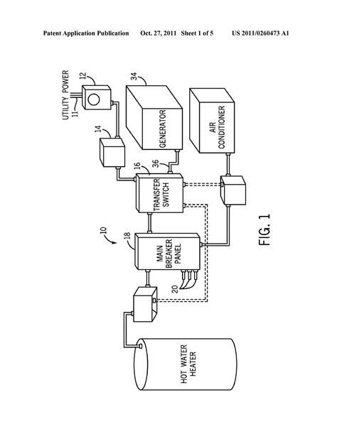 emergency generator wiring diagram