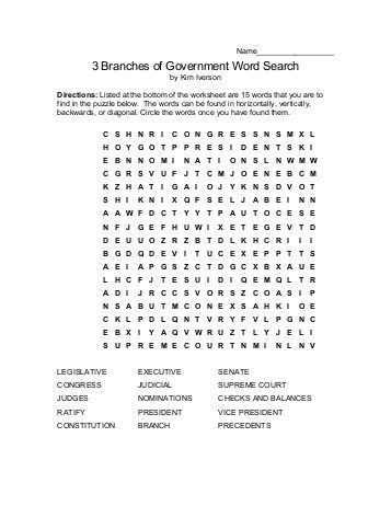 Free Gov Search Government Search Searches Mastering Your Domain Researchscapes Branches Of