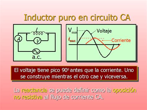inductor en corriente alterna y continua comportamiento de un inductor en corriente continua y alterna 28 images sesi 243 n 6 motor