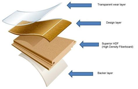 layer of laminate floor   DoItYourself.com Community Forums