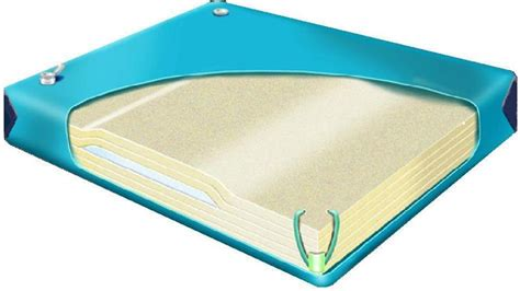 King Size Waterbed Bladder 95 Waveless Bladder For Softside Waterbed 1 800 205 8003