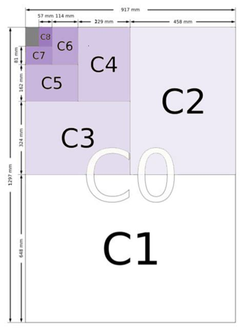 printable paper size guide print production where to find printable iso paper sizes