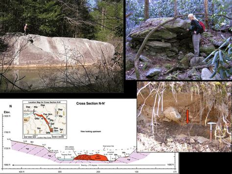 land of mountain and flood the geology of scotland books nc deq historical nc landslide events