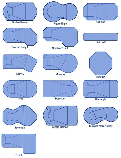 Pool Sizes And Shapes | in ground pools shapes sizes models