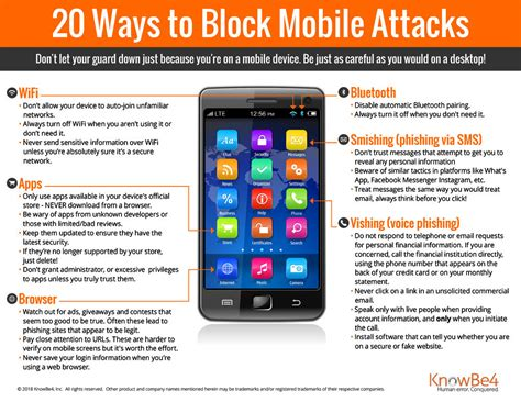block mobile infographic 20 ways to block mobile attacks