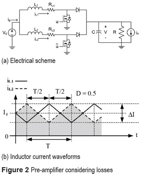 what is inductor current ripple inductor current ripple images