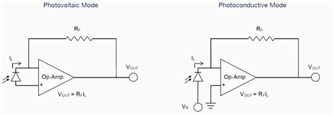 photodiode op op op s vs common drain lifier for photodiode integration electrical engineering