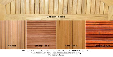 Shade Covers For Patio Semco Sealer Classic Brown Quart By Classic Teak