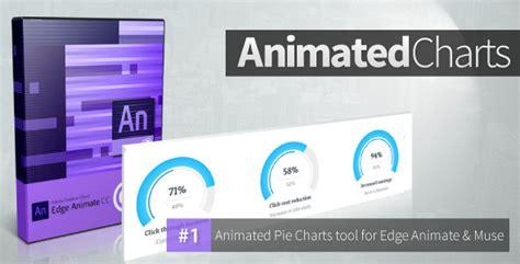 55 edge animate templates weelii upcomingcarshq com