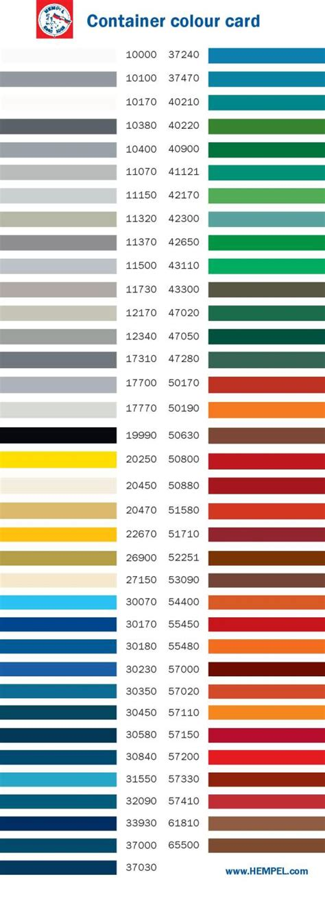 8 best images of outboard paint color chart hempel paints color chart imron marine paint