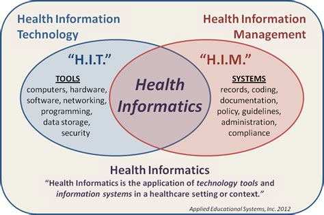 Difference Between Mba In Information Technology And Information Systems by Health Information Technology What S In A Name