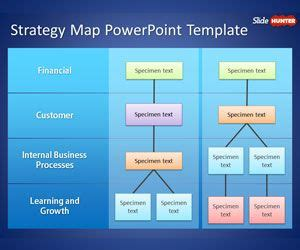 strategy map template powerpoint free strategy map powerpoint template