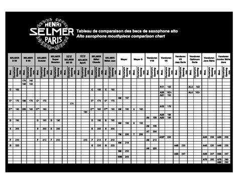 tavola posizioni clarinetto tavola comparativa delle imboccature scuola di sax