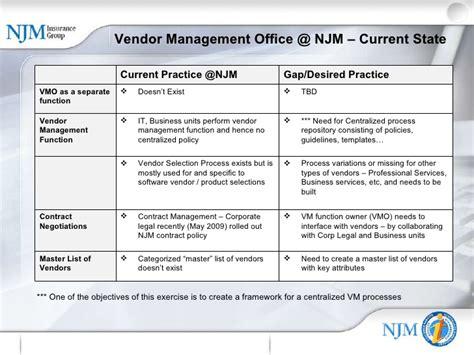 Vendor Management Policy Template Ic Vendor Risk Assessment Template Templates Station Vendor Management Policy Template