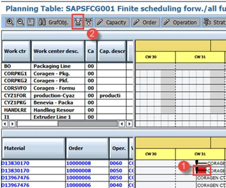 sap cm25 tutorial capacity requirement planning in sap pp cm01 cm21