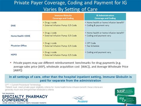medicare g codes for home health go 2017