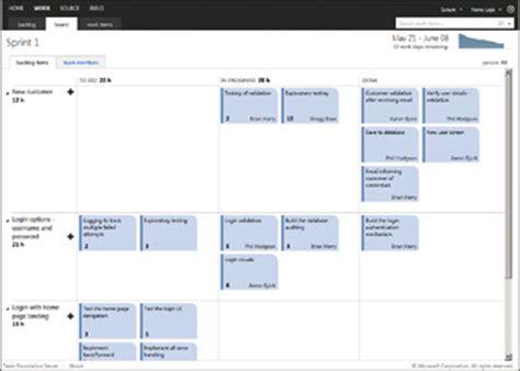 tfs scrum template visual studio team foundation server 2012 adopting agile