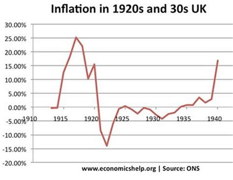 research paper on inflation in india essay about inflation in india cardiacthesis x fc2