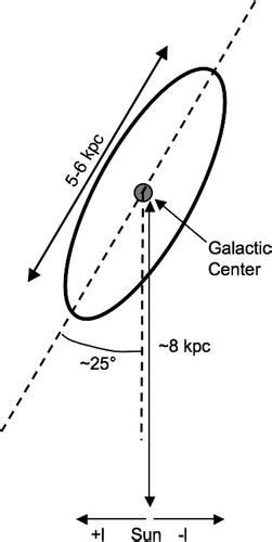 schematic diagram interpretation wiring and parts diagram