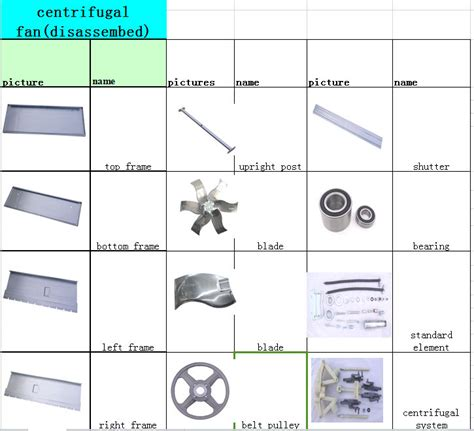 exhaust fan parts name industrial push pull 50inch exhaust fan buy industrial