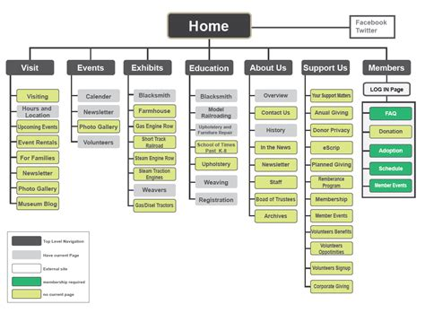 site map template site map template wordscrawl