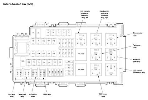 wiring diagrams   manual ebooks  ford fusion milan mkz fuse  relay information