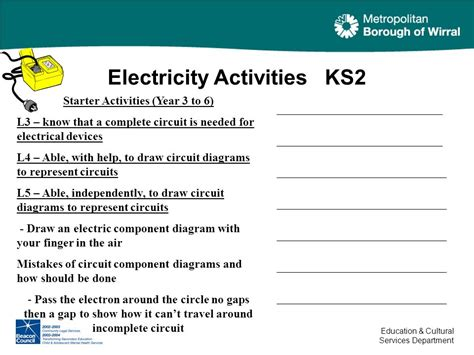 what is a resistor in a circuit ks2 variable resistor ks2 28 images variable resistor ks2 28 images ks3 bitesize science