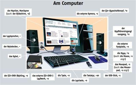 am computer am computer n 233 met lup 225 n 193 gival