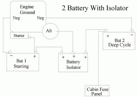 boat battery isolator switch wiring diagram wiring