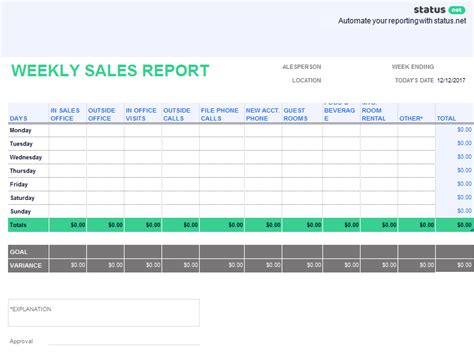 sle sales report template sle weekly project status report template 28 images