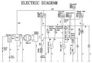 6 best images of coolster atv wiring diagram 50cc atv wiring diagram coolster 150cc atv