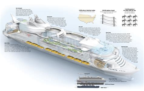 sections of a ship holy cross section illustration cartoonsmart blog