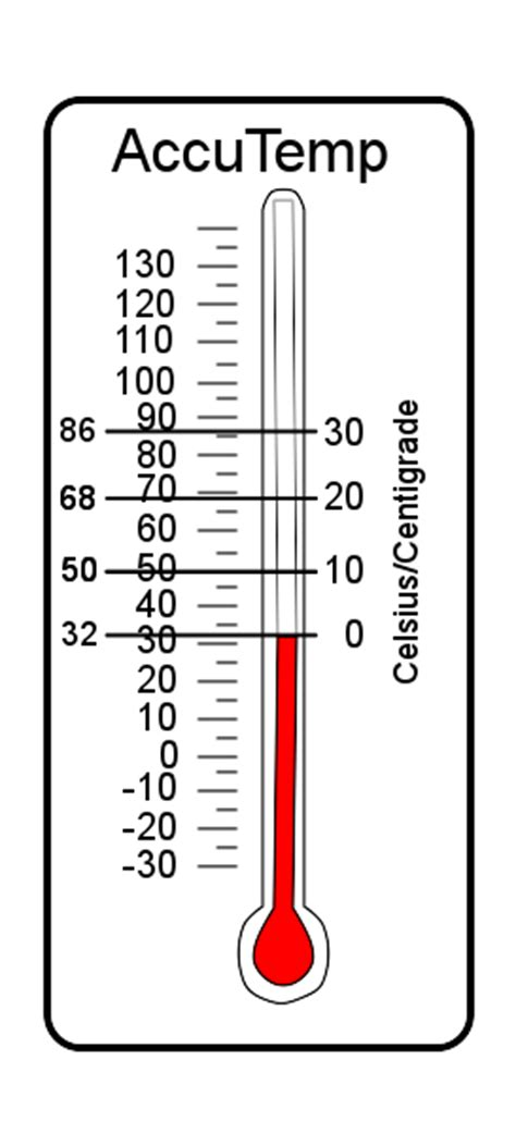 what is comfortable room temperature in celsius simply celsius