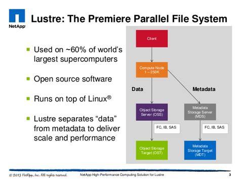 Lustre File System by Blazing Fast Lustre Storage